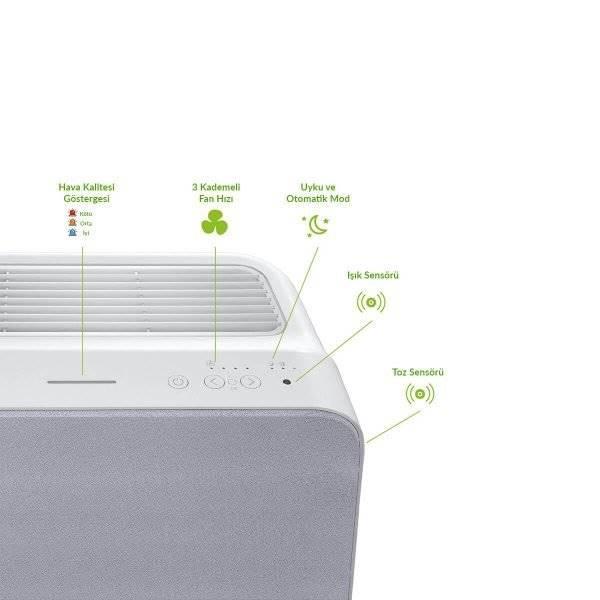 winix-zeron-hava-temizleyici-üst-tuşlar-gri