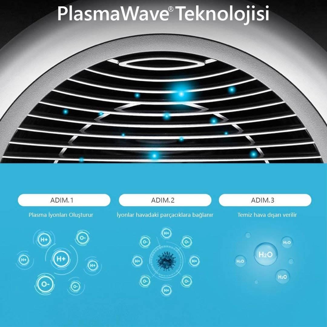 plasmaware-edit