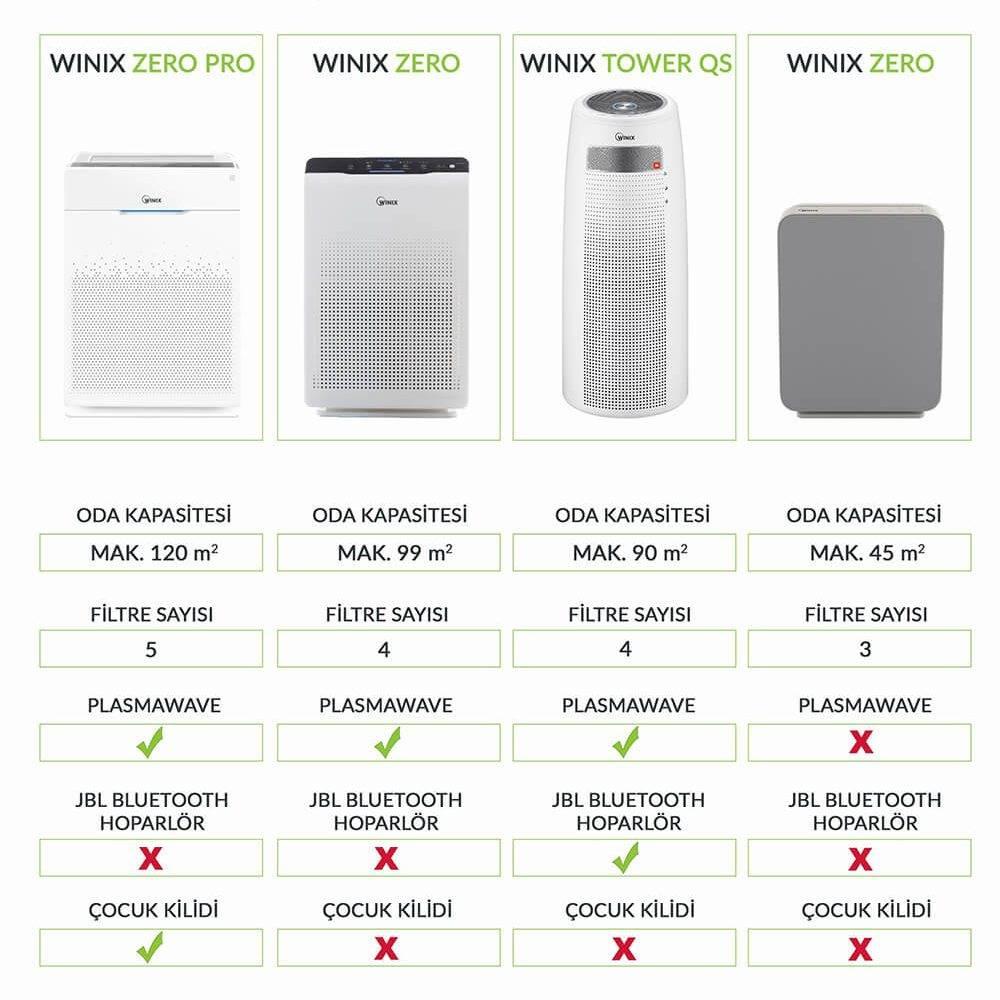 winix-compare-anasayfa